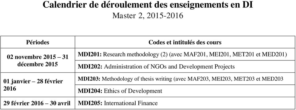 MET201 et MED201) MDI202: Administration of NGOs and Development Projects MDI203: Methodology of thesis writing