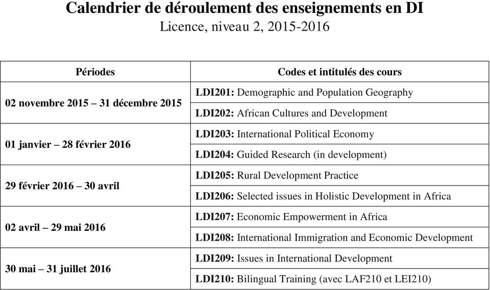International Political Economy LDI204: Guided Research (in development) LDI205: Rural Development Practice LDI206: Selected issues in Holistic Development in Africa LDI207: