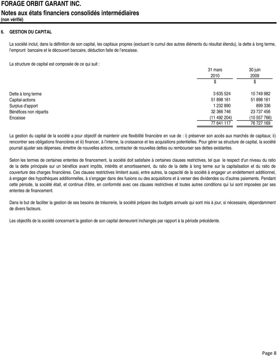 La structure de capital est composée de ce qui suit : 31 mars 30 juin 2010 2009 $ $ Dette à long terme 3 635 524 10 749 982 Capital-actions 51 898 161 51 898 161 Surplus d'apport 1 232 890 899 336