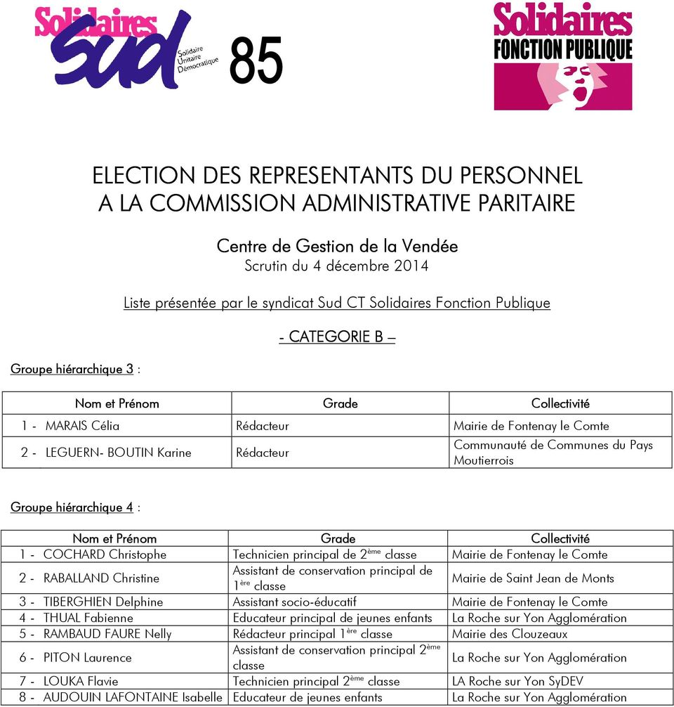 Election des representants du personnel a la commission - Grille indiciaire assistant socio educatif principal ...