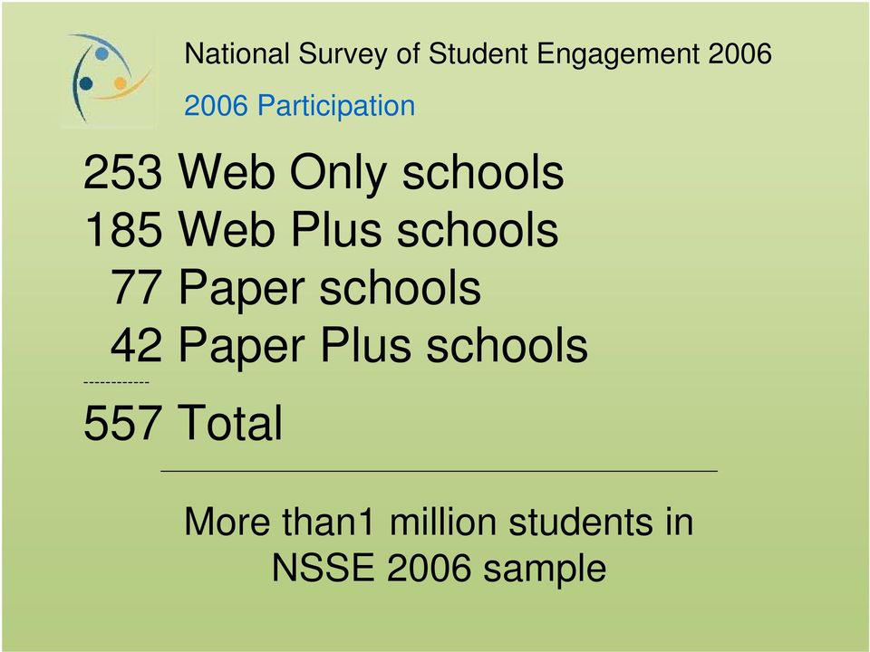 National Survey of Student Engagement 2006 2006