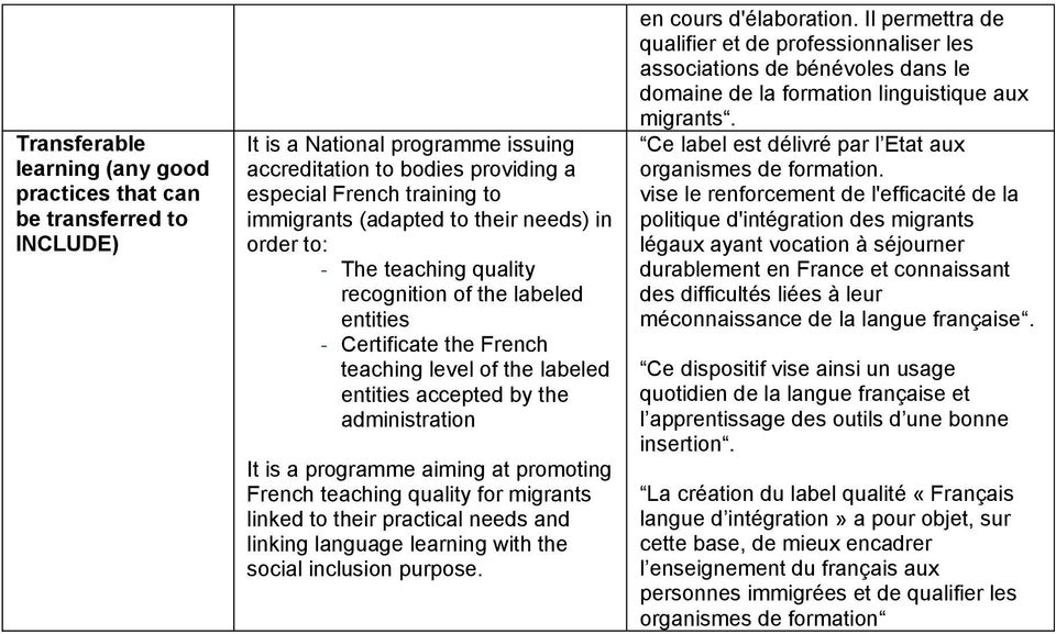 aiming at promoting French teaching quality for migrants linked to their practical needs and linking language learning with the social inclusion purpose. en cours d'élaboration.