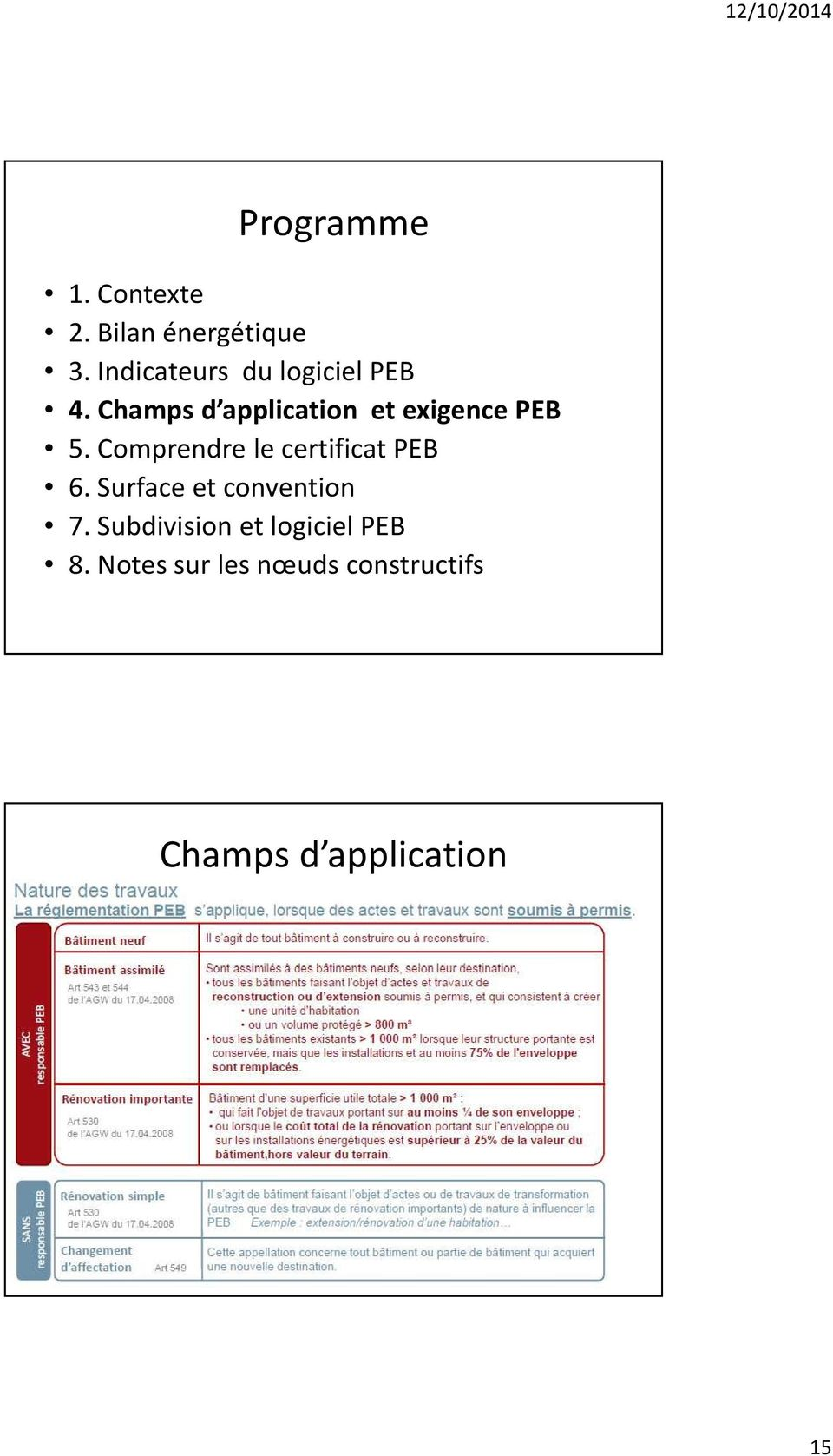 Champs d application et exigence PEB 5.