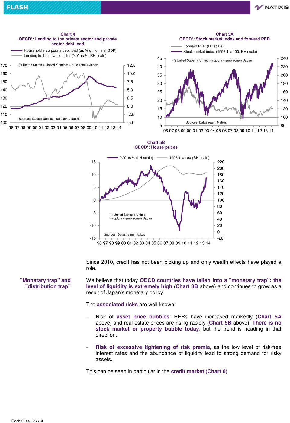 1 13 1 Sources: Datastream, central banks, Natixis 1 7 8 1 3 7 8 1 1 13 1.. -.