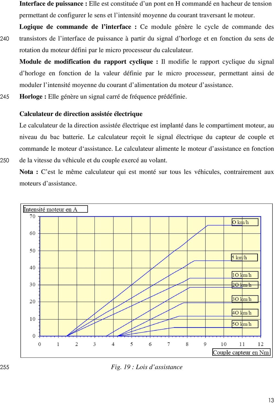 par le micro processeur du calculateur.