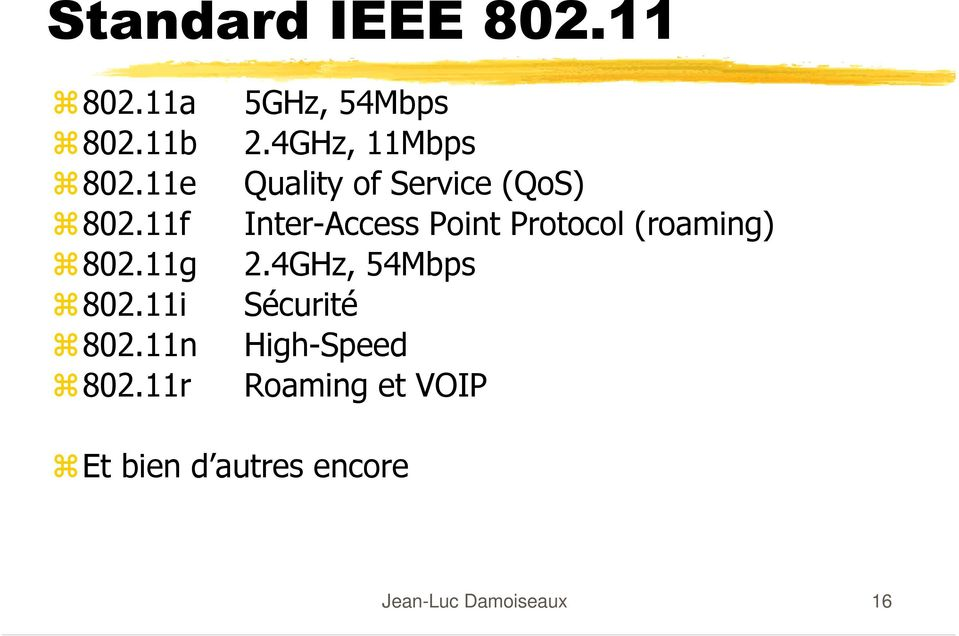 11f Inter-Access Point Protocol (roaming) 802.11g 2.4GHz, 54Mbps 802.