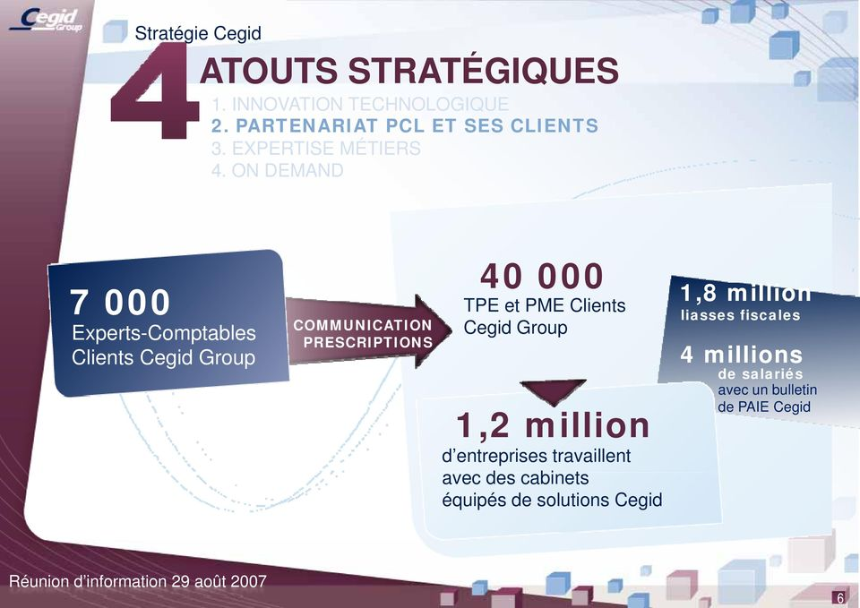 ON DEMAND 7 000 Experts-Comptables Clients Cegid Group COMMUNICATIONN PRESCRIPTIONS S 40 000 TPE et PME