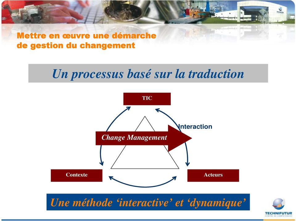 traduction TIC Change Management Interaction
