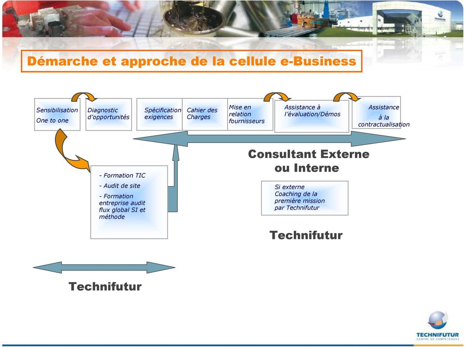 Assistance à la contractualisation - Formation TIC - Audit de site - Formation entreprise audit flux global