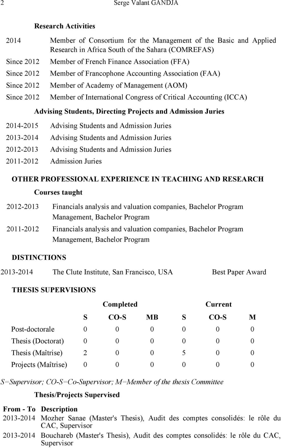 Admission Juries 2014-2015 Advising Students and Admission Juries 2013-2014 Advising Students and Admission Juries 2012-2013 Advising Students and Admission Juries 2011-2012 Admission Juries OTHER