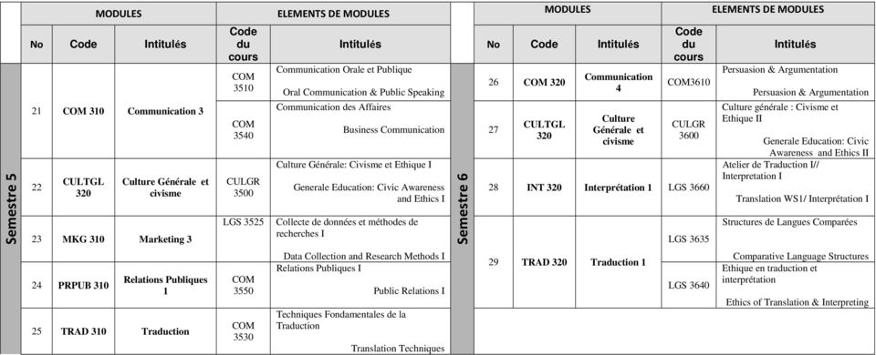 Interprétation 1 LGS 3660 LGS 3635 Persuasion & Argumentation Persuasion & Argumentation Culture générale : Civisme et Ethique II Generale Ecation: Civic Awareness and Ethics II Atelier de Traction