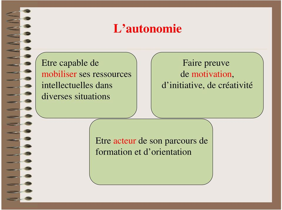 Faire preuve de motivation, d initiative, de