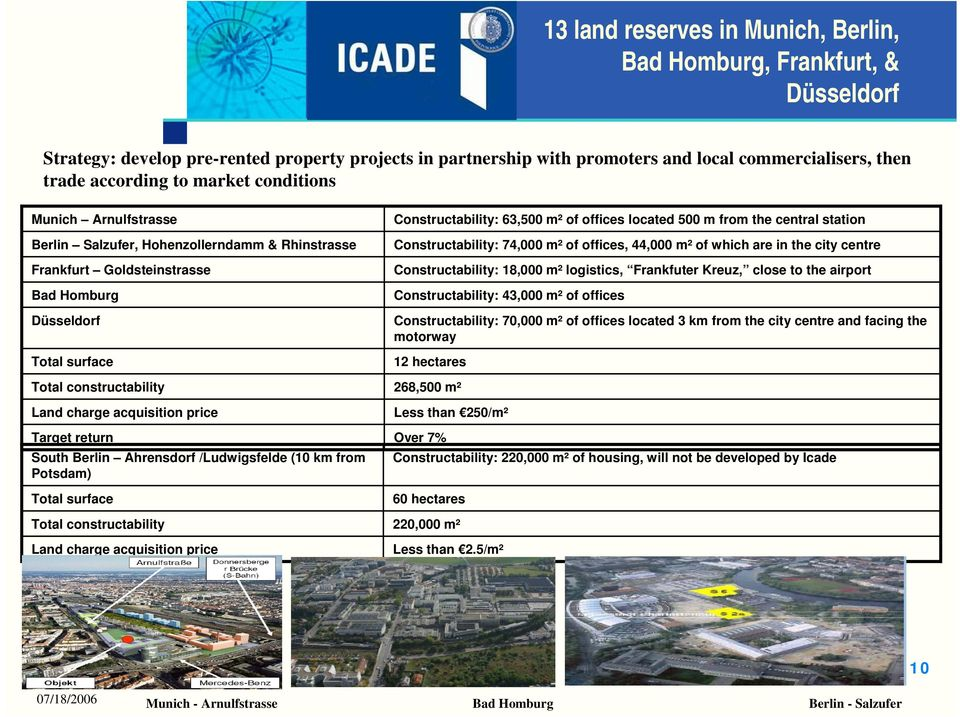 acquisition price Target return South Berlin Ahrensdorf /Ludwigsfelde (10 km from Potsdam) Total surface Total constructability Land charge acquisition price Constructability: 63,500 m² of offices