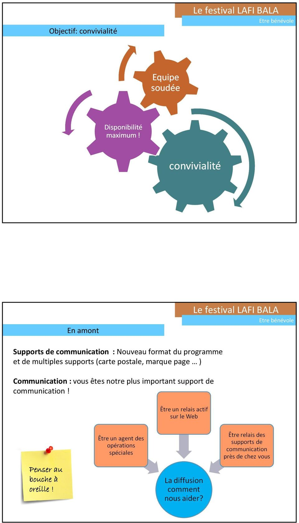 multiples supports (carte postale, marque page ) Communication :