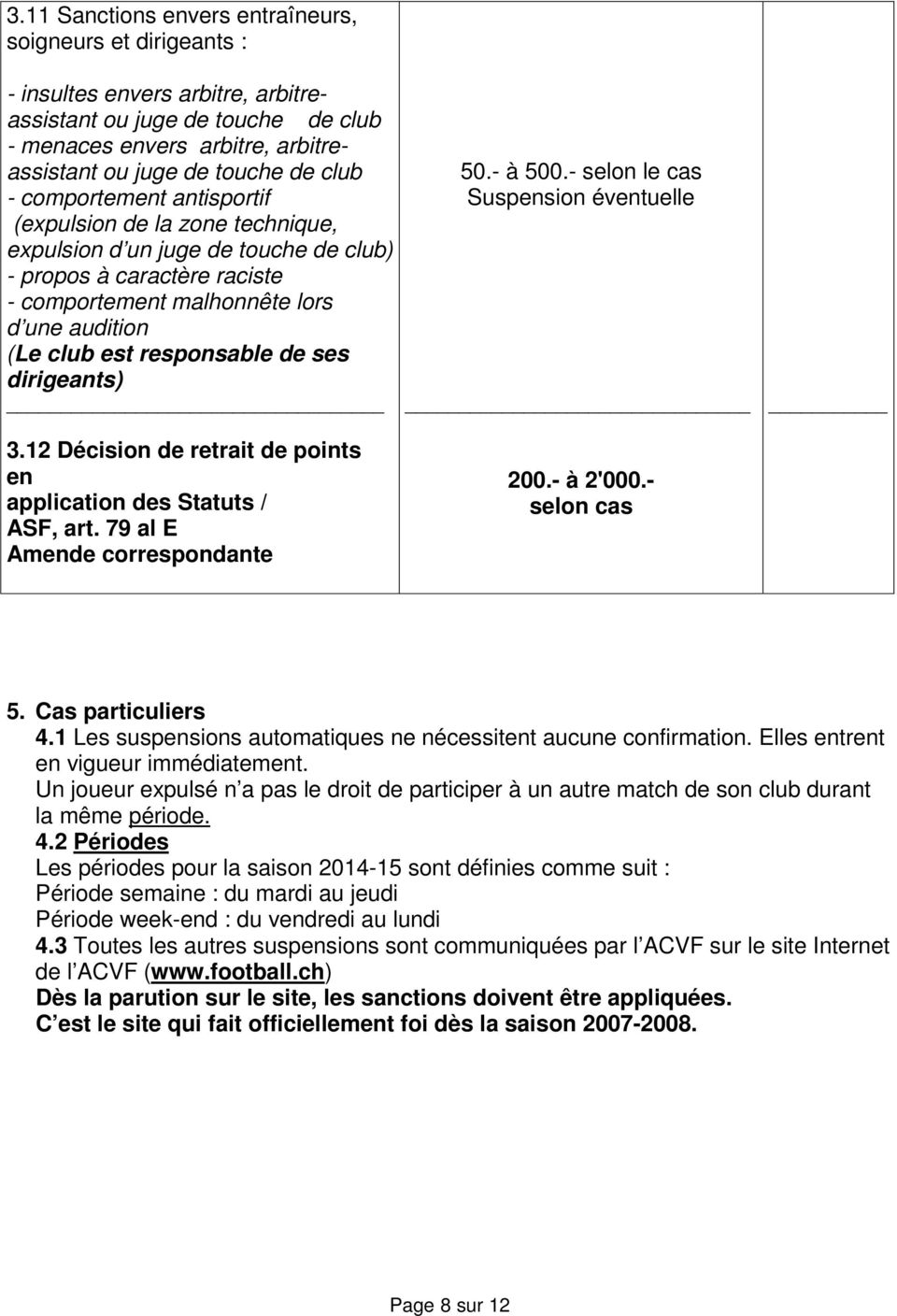 de ses dirigeants) 3.12 Décision de retrait de points en application des Statuts / ASF, art. 79 al E Amende correspondante 50.- à 500.- selon le cas Suspension éventuelle 200.- à 2'000.- selon cas 5.