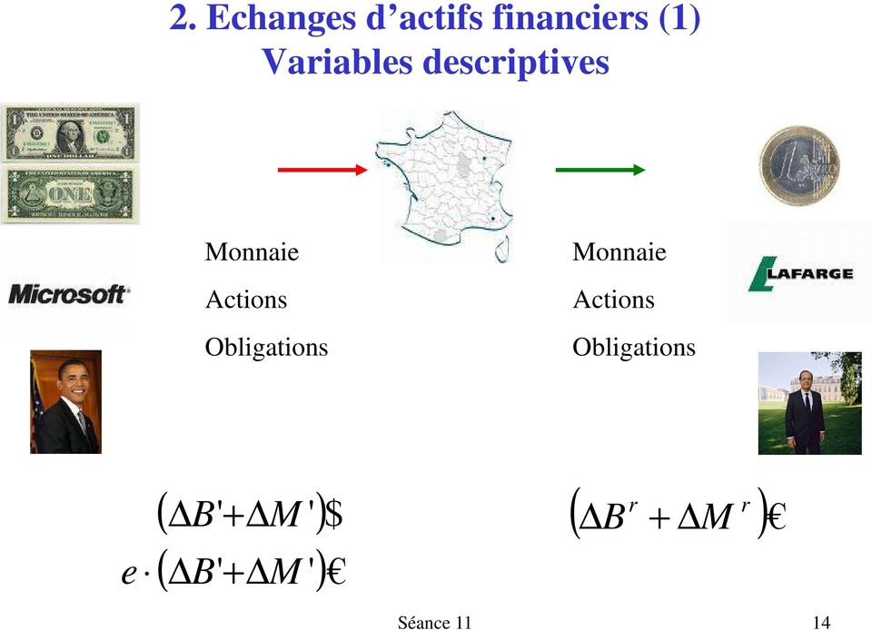 Obligations Monnaie Actions Obligations (
