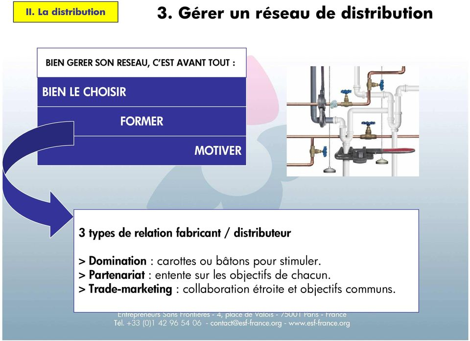 CHOISIR FORMER MOTIVER 3 types de relation fabricant / distributeur > Domination :