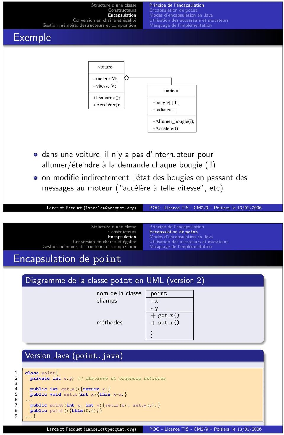 ) on modifie indirectement l état des bougies en passant des messages au moteur ( accélère à telle vitesse, etc) de point Principe de l encapsulation de point Modes d encapsulation en Java