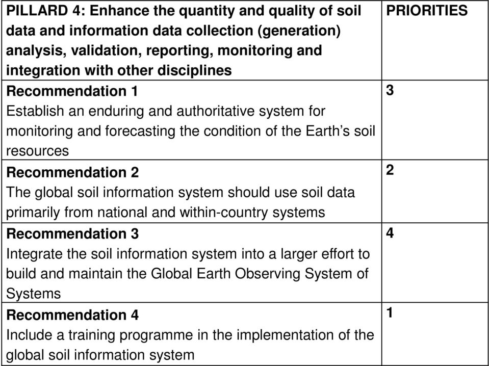 soil information system should use soil data primarily from national and within-country systems Recommendation 3 Integrate the soil information system into a larger effort to