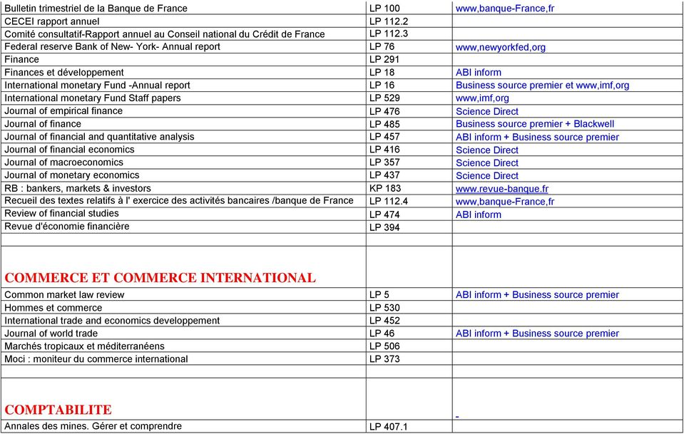 premier et www,imf,org International monetary Fund Staff papers LP 529 www,imf,org Journal of empirical finance LP 476 Science Direct Journal of finance LP 485 Business source premier + Blackwell