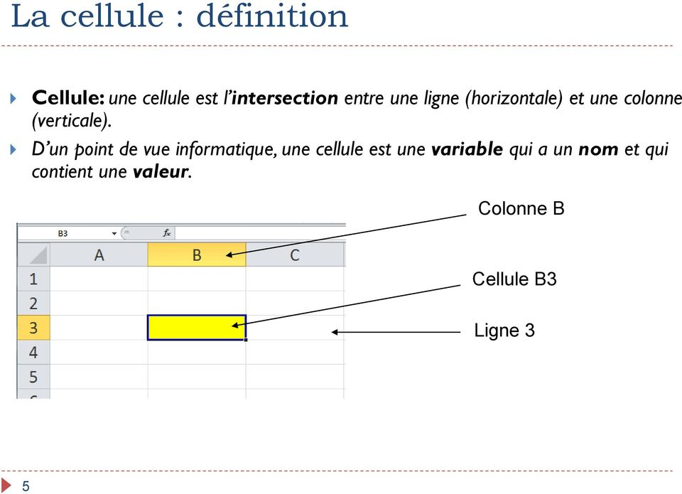 D un point de vue informatique, une cellule est une variable