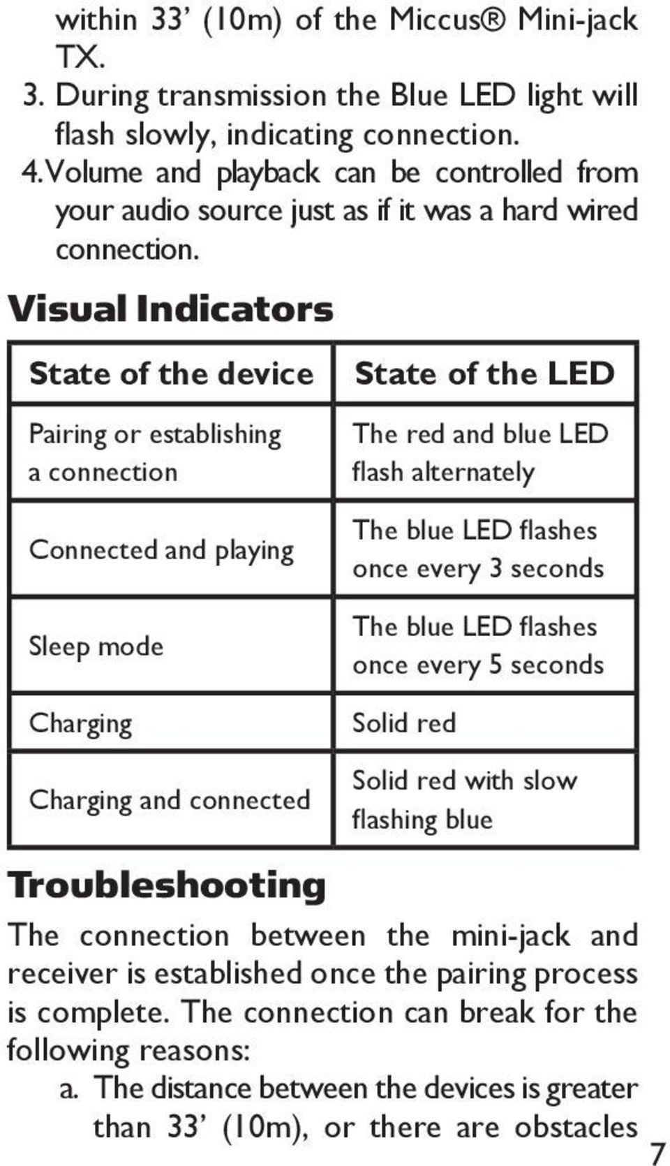 Visual Indicators State of the device Pairing or establishing a connection Connected and playing Sleep mode Charging Charging and connected State of the LED The red and blue LED flash alternately The
