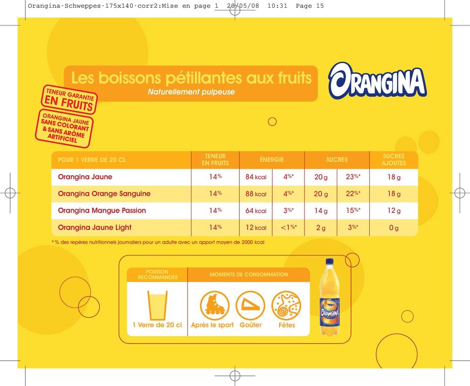 Orange Sanguine 14 % 88 kcal 4 %* 2 22 %* 18 g Orangina Mangue Passion 14 % 64 kcal 3 %* 14 g 15 %* 12 g Orangina Jaune Light 14 % 12 kcal <1 %* 2 g 3 %* * %