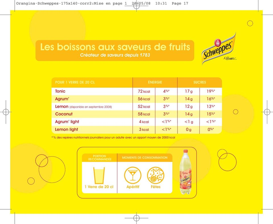 %* 12 g 13 %* Coconut 58 kcal 3 %* 14 g 15 %* Agrum light 4 kcal <1 %* <1 g <1 %* Lemon light 3 kcal <1 %* 0 %* * % des repères