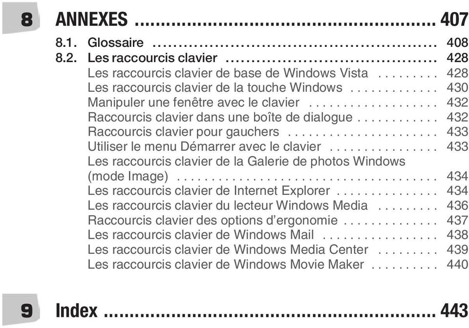 .. 433 Les raccourcis clavier de la Galerie de photos Windows (mode Image)... 434 Les raccourcis clavier de Internet Explorer... 434 Les raccourcis clavier du lecteur Windows Media.
