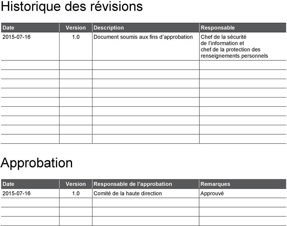 chef de la protection des renseignements personnels Approbation Date Version