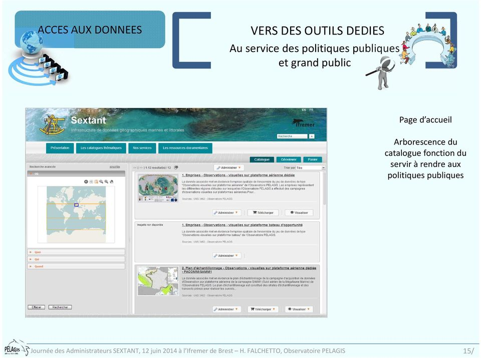 public Page d accueil Arborescence du catalogue