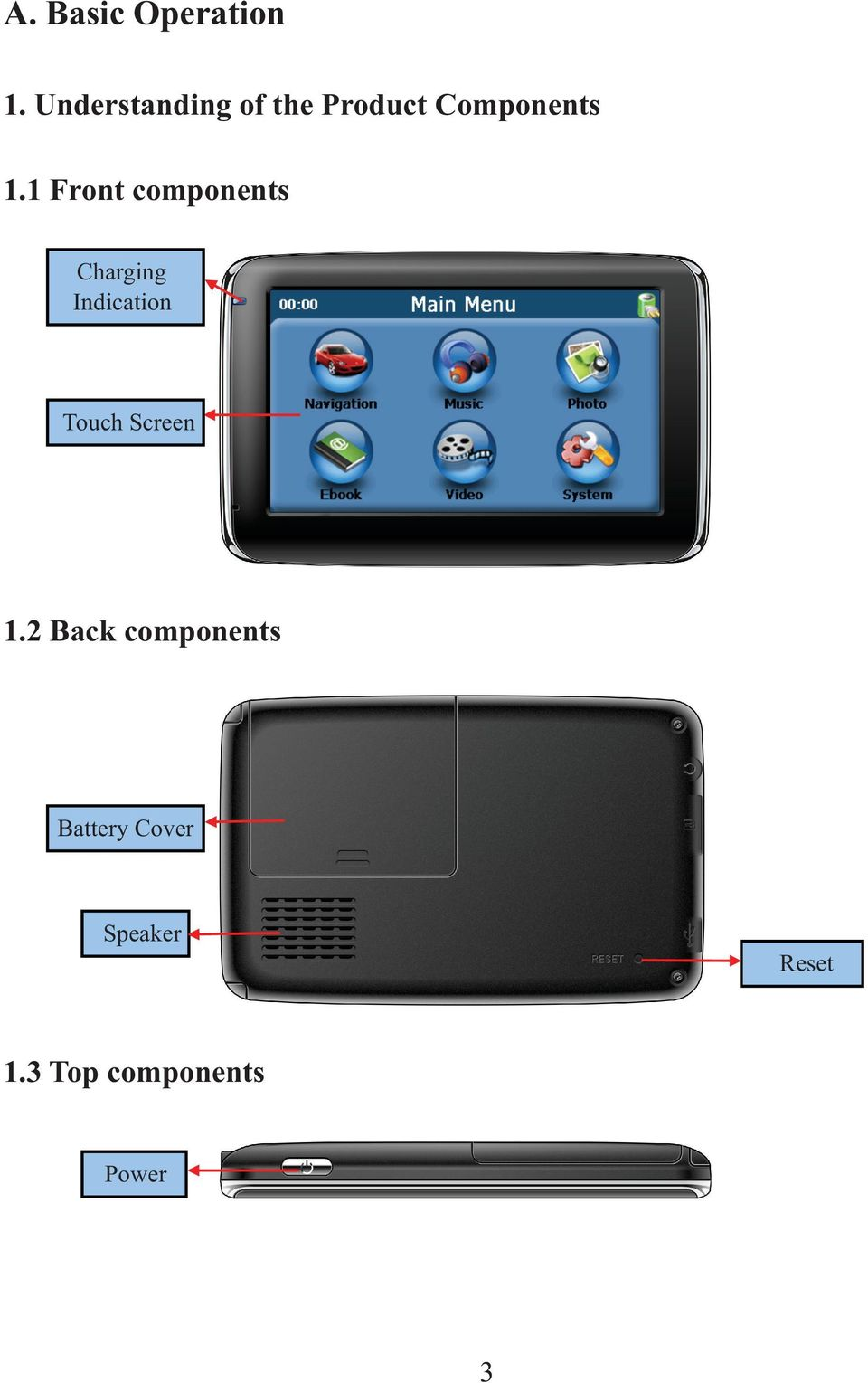 1 Front components Charging Indication Touch