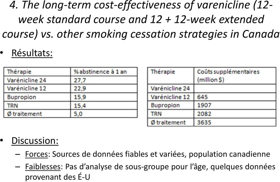 other smoking cessation strategies in Canada Résultats: Discussion: Forces: Sources