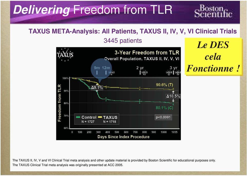 The TAXUS II, IV, V and VI Clinical Trial meta analysis and other update material is