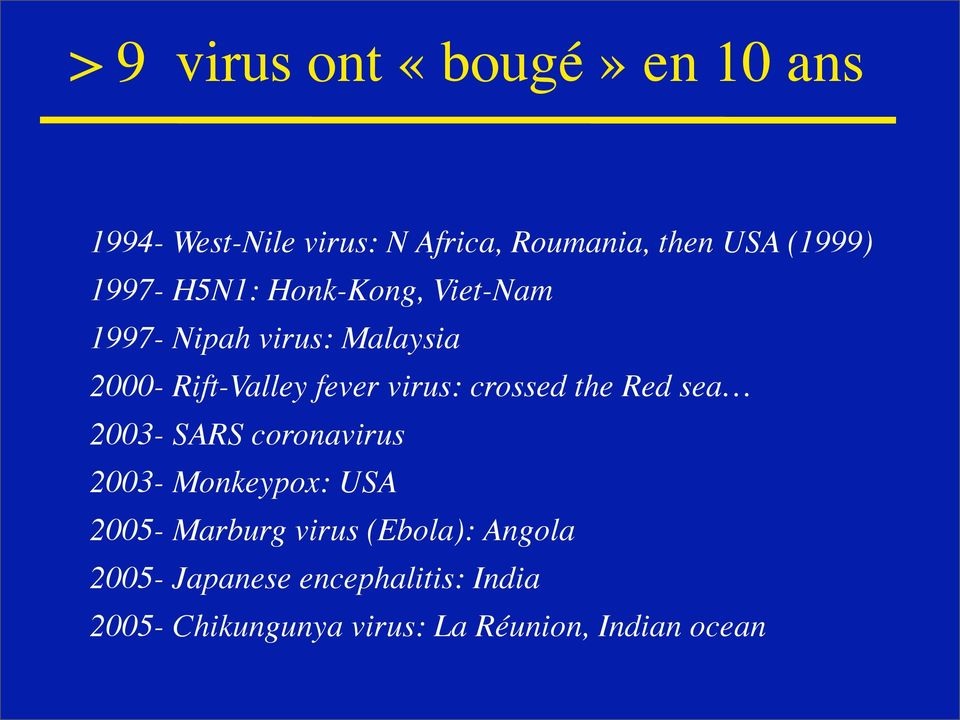 crossed the Red sea 2003- SARS coronavirus 2003- Monkeypox: USA 2005- Marburg virus