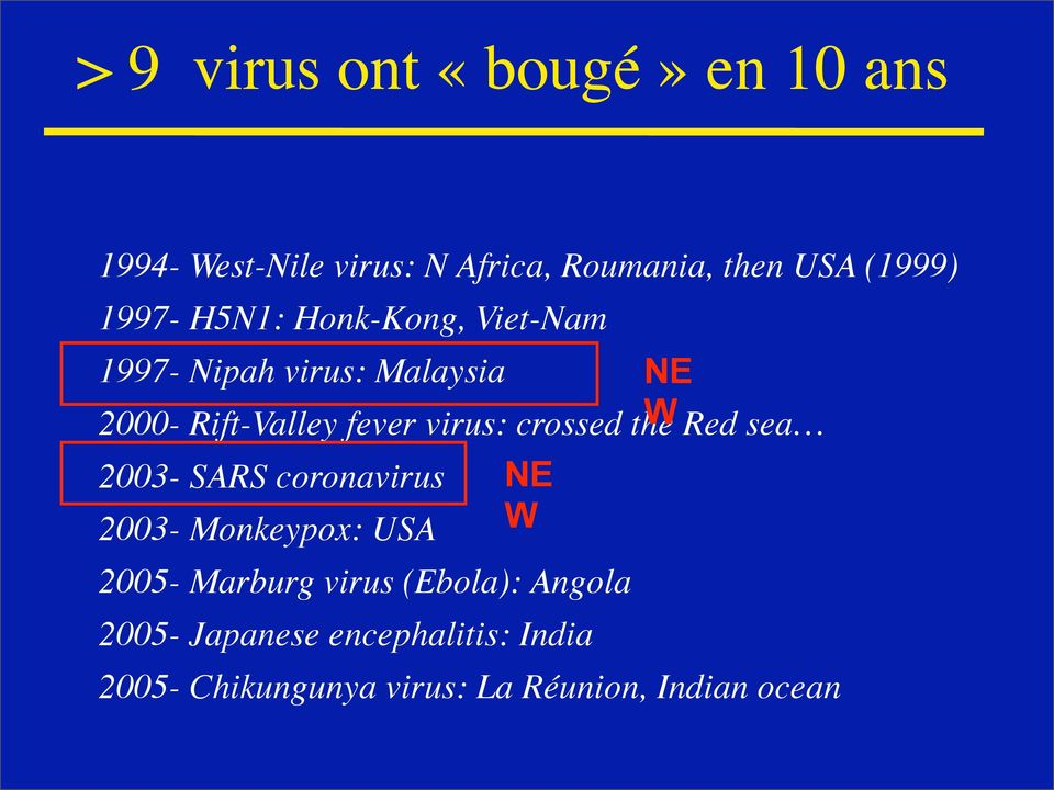 crossed the W Red sea 2003- SARS coronavirus 2003- Monkeypox: USA NE W 2005- Marburg virus