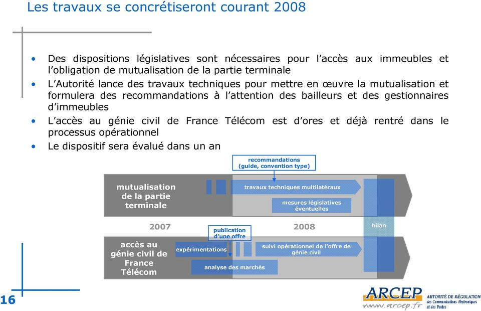 d ores et déjà rentré dans le processus opérationnel Le dispositif sera évalué dans un an recommandations (guide, convention type) mutualisation de la partie terminale travaux techniques