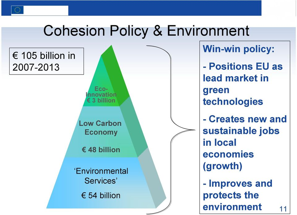 policy: - Positions EU as lead market in green technologies - Creates new and