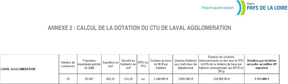DOTATION DU CTU