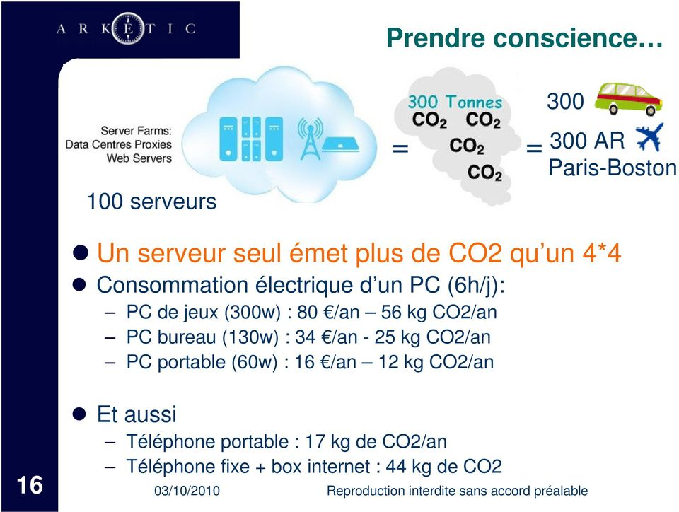 CO2/an PC bureau (130w) : 34 /an - 25 kg CO2/an PC portable (60w) : 16 /an 12 kg CO2/an