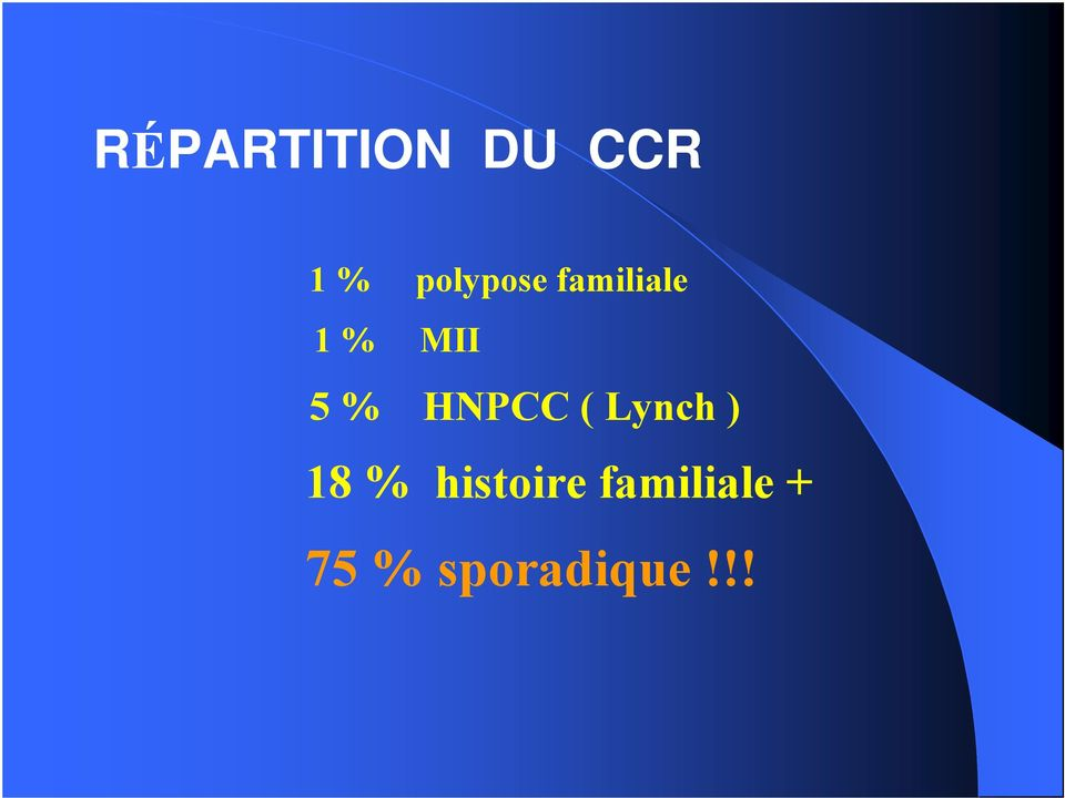 % HNPCC ( Lynch ) 18 %