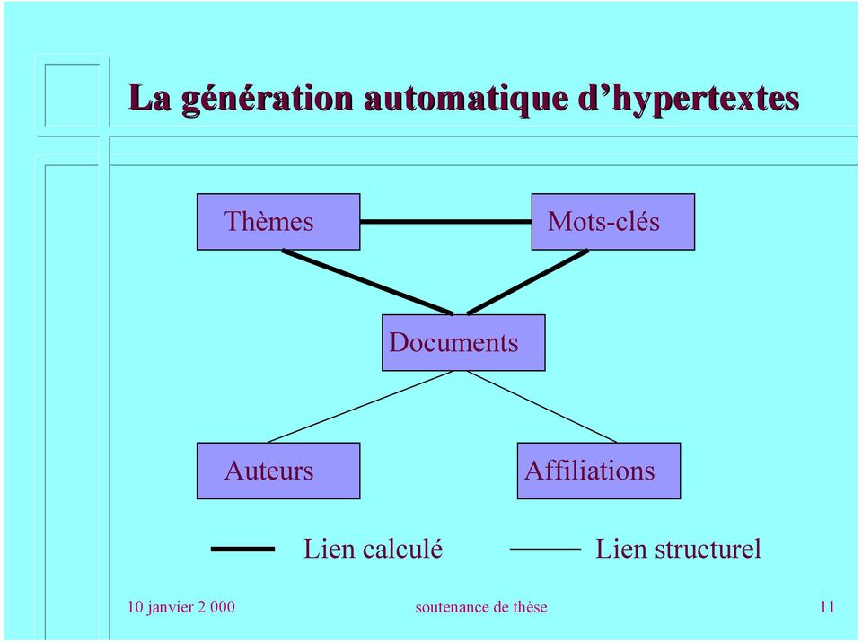 Auteurs Lien calculé Affiliations Lien