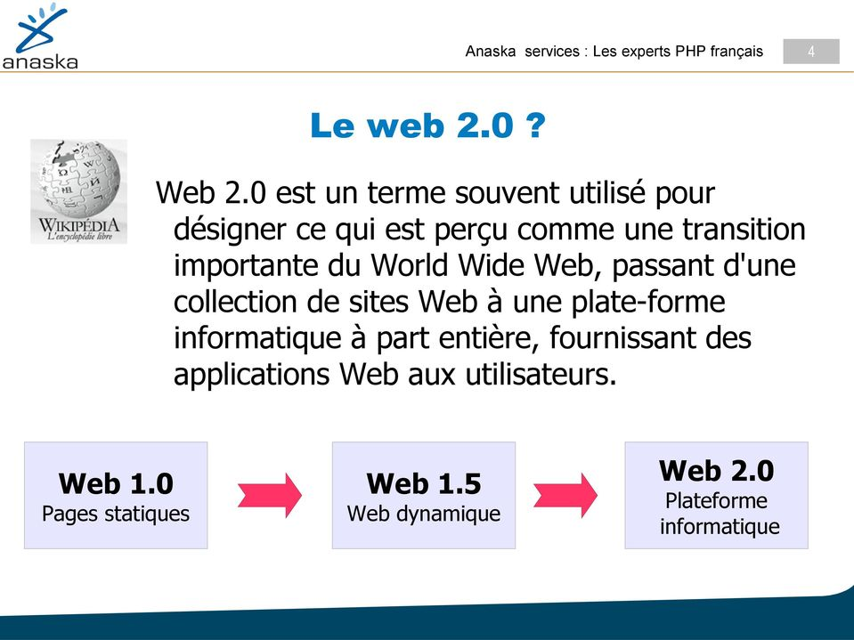 World Wide Web, passant d'une collection de sites Web à une plate-forme informatique à part
