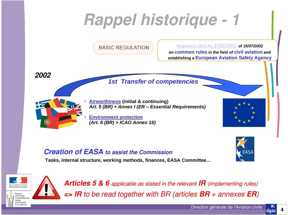 5 (BR) + Annex I (ER Essential Requirements) Environment protection (Art.