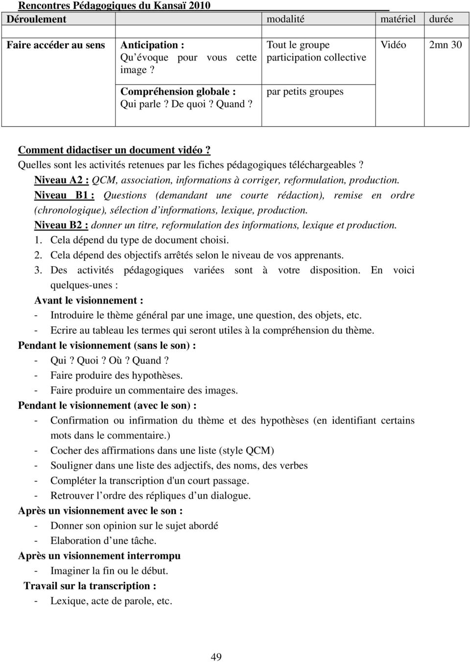 Niveau A2 : QCM, association, informations à corriger, reformulation, production.