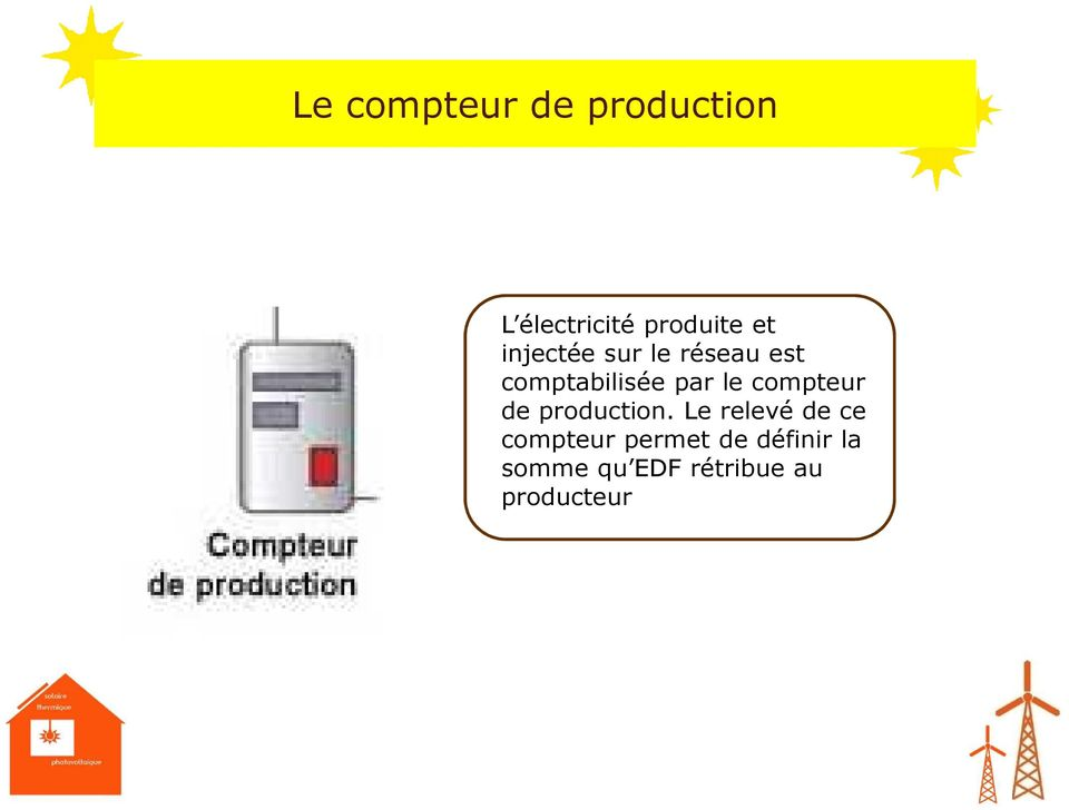 compteur de production.
