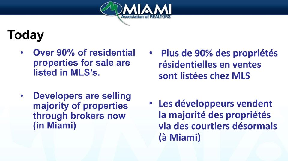 Developers are selling majority of properties through brokers now (in Miami)