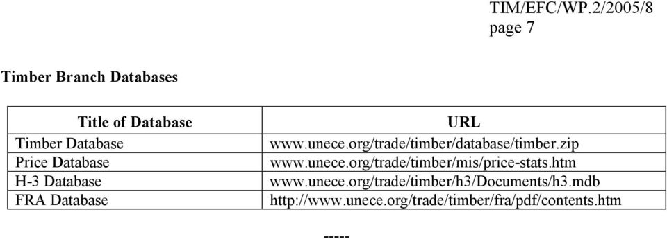 htm H-3 Database www.unece.org/trade/timber/h3/documents/h3.