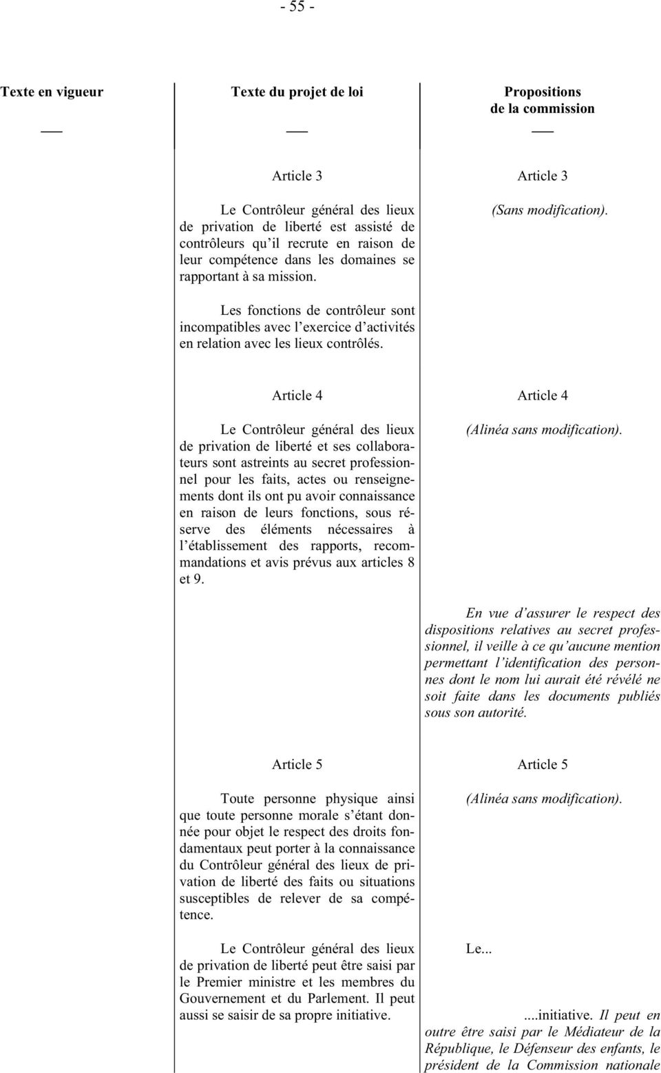 Article 4 Article 4 de privation de liberté et ses collaborateurs sont astreints au secret professionnel pour les faits, actes ou renseignements dont ils ont pu avoir connaissance en raison de leurs