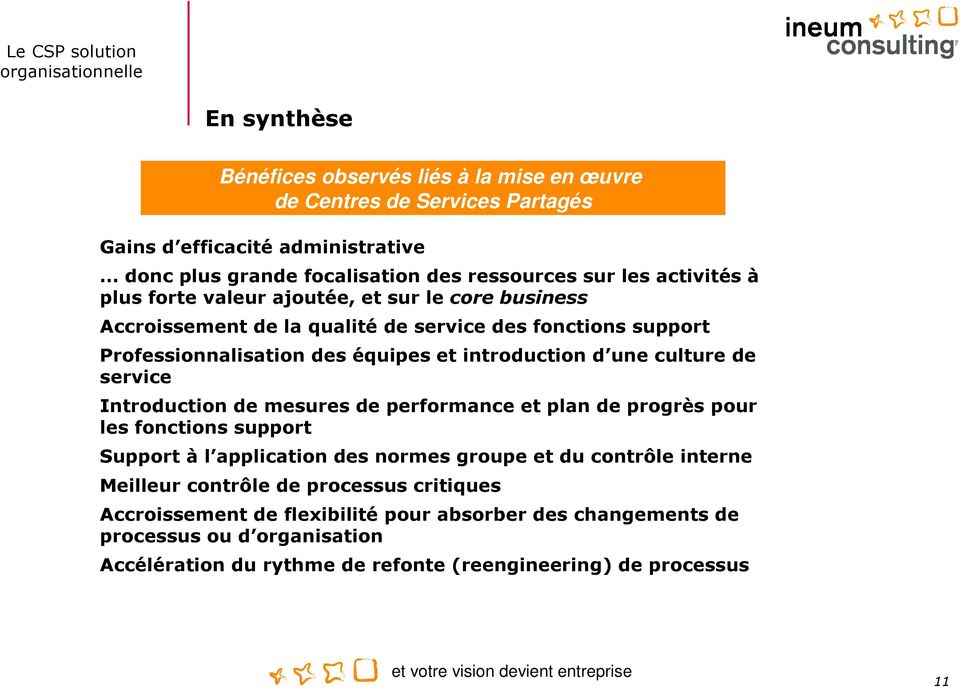 introduction d une culture de service Introduction de mesures de performance et plan de progrès pour les fonctions support Support à l application des normes groupe et du contrôle interne
